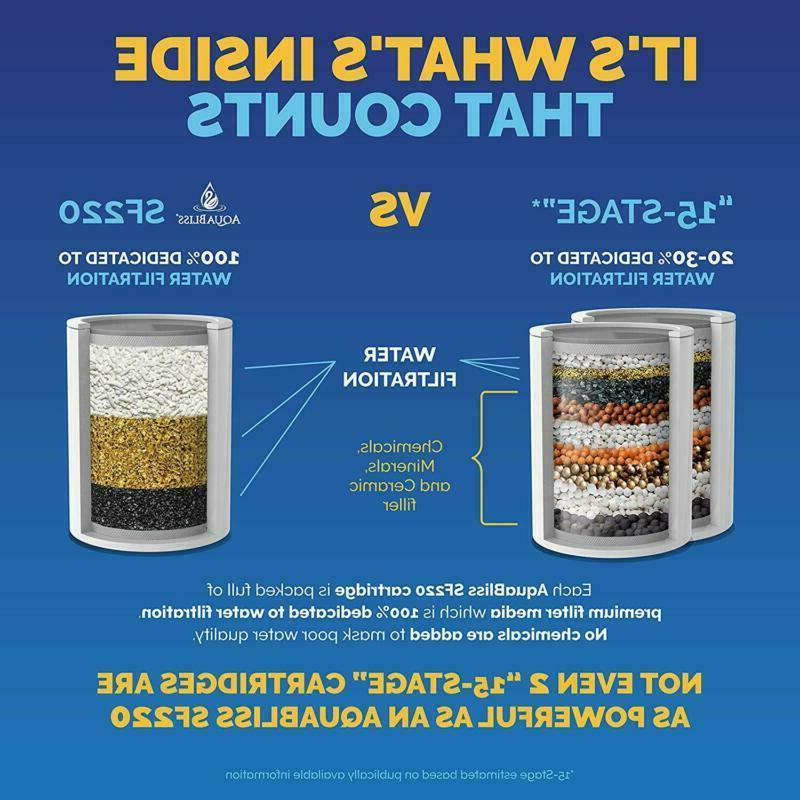 High Output Replaceable Filter Cartridge-Chrome